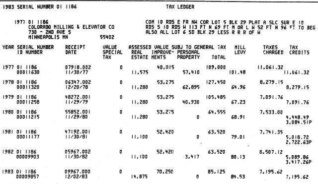 Excerpt from Tax Ledger, 1977-1983. Peavey Company of Minneapolis owned Colorado Milling and Elevator.